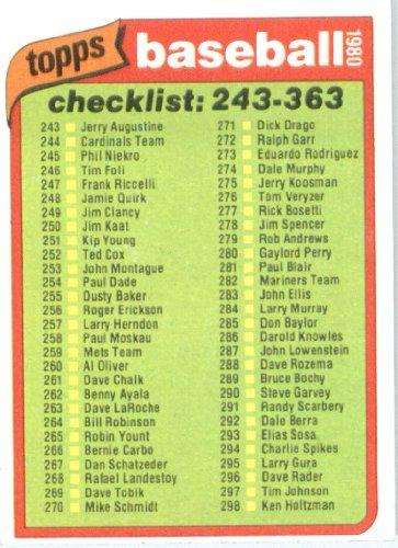 Topps Checklist Baseball (1980 Topps Baseball Card #348 Checklist Near Mint)