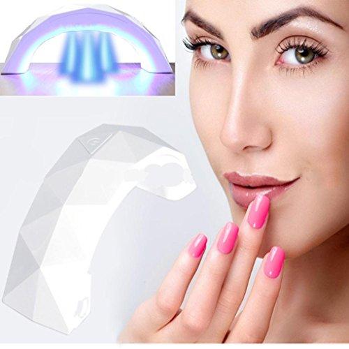 Nail Polish Dryer, Libison 9W UV Lamp Nail Gel Curing Lamp N