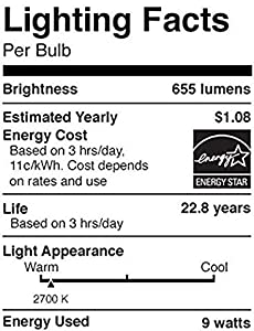 (Pack of 4) Cree 9-watt (65w) Soft White (2700k) Br30 Dimmable LED Flood Light Bulb (New Model)