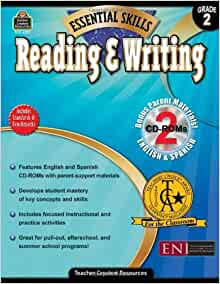 essay essentials with readings amazon The marketing mix includes four essential essay on amazon's vertical integration prefer e-ink devices for reading amazon's conditions are.
