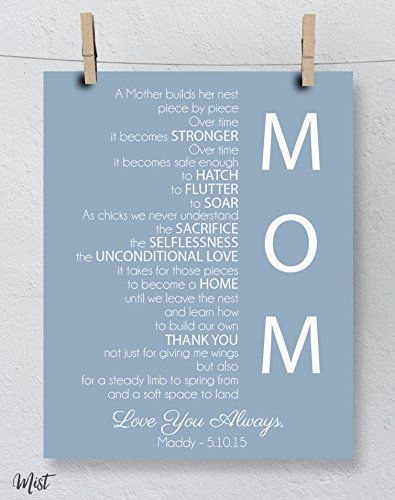 Mother's Day Gift for Mom, Mother's Day Art Print Personalized Nest Poem