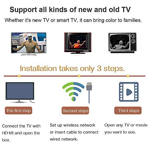 Amazon com: H96 max X2 Android 8 1 TV Box, 4GB RAM 32GB ROM