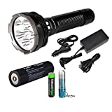 FENIX RC40 Rechargeable 6000 Lumen Cree XM-L2 U2 LED Flashlight/ Searchlight with Car / Home charger, Fenix CL05 Lip light and EdisonBright AAA battery