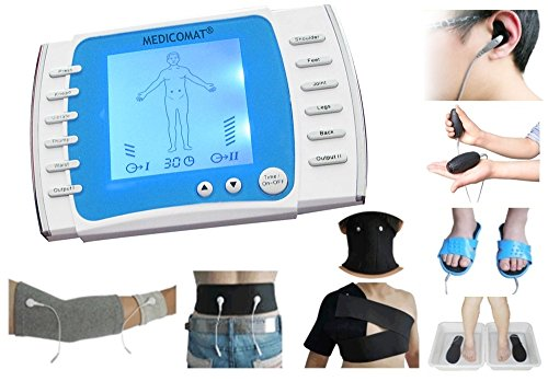 Shoulder Neck Pain Elbow Wrist Back Osteoarthritis Medicomat by Medicomat