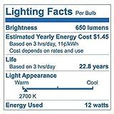 GE Lighting 83572 Reveal LED 12-Watt