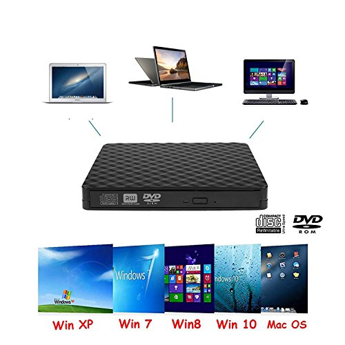 External CD/DVD Drive for Laptop & Macbook USB 3.0 Plug Quick Data Transfer, Fast Writing & Reading Speed 8 X DVD –R, Ultra Thin - Tecnugiz by TOBSKBY (Image #2)