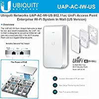 Ubiquiti Networks UAP-AC-IW US UniFi Access Point Enterprise Wi-Fi System