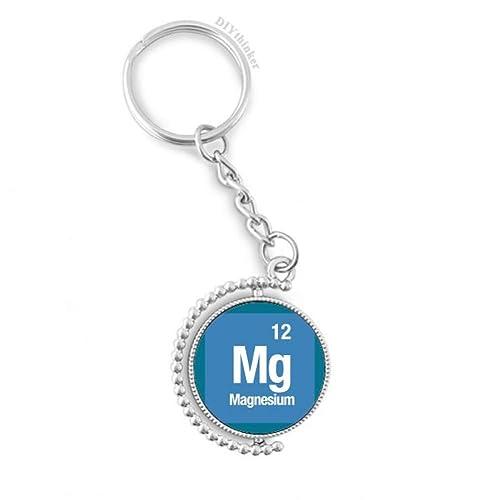 DIYthinker MG magnesio Elemento químico Chem rotativo Llavero Keyholder Anillo: Amazon.es: Zapatos y complementos