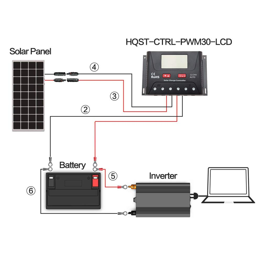 Hqst 30 Amp Pwm Solar Panel Regulator Charge Controller Multiplier Mppt Monitors Power From Arrays Switch Converter With Lcd Display And Usb Port 30a Renewable Energy Controllers Garden