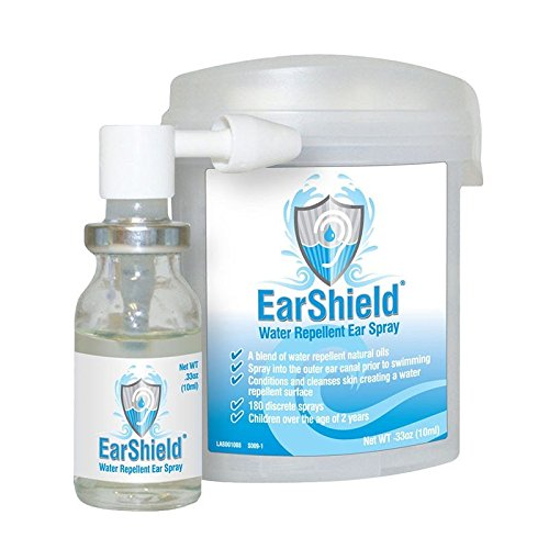 Price comparison product image EarShield