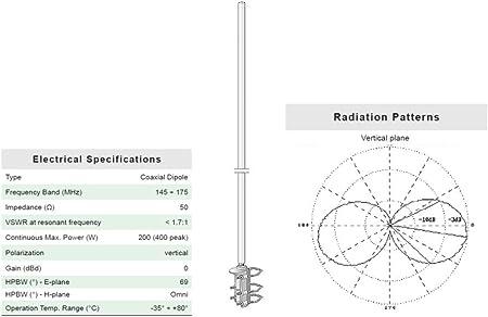SF 120 h Antena Base VHF dipolo VHF 145 ÷ 175 MHz: Amazon.es ...