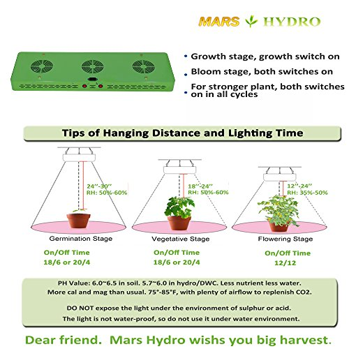 MARS HYDRO Reflector 720W LED Grow Lights Full Spectrum for Indoor Plants Veg and Flower Fits 4x2 Grow Tent