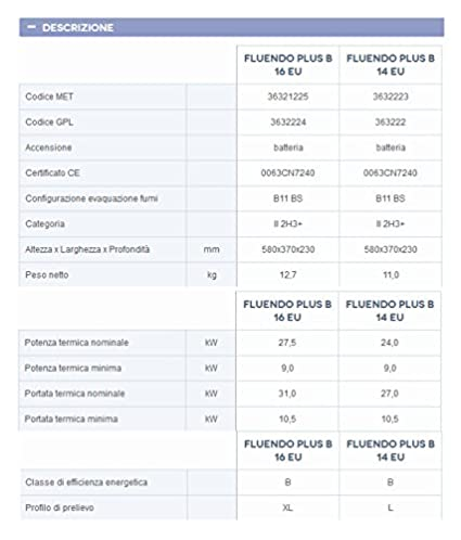 Chaffoteaux Calentador de GAS FLUENDO PLUS Batería 14 LT Cámara Abierta GLP: Amazon.es: Hogar