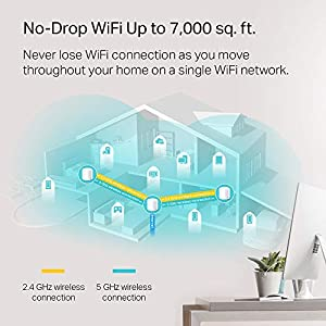 TP-Link WiFi 6 Mesh WiFi, AX3000 Whole Home Mesh WiFi System, Covers up to 7,000 Sq. Ft., Nex-Gen Wi-Fi 6, Replaces…