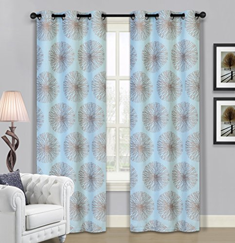 Monaco Grommet Jacquard Blackout Window Treatment Collection a Pair of 2 Panels 36″inch Width 84″inch Length Each Panel (Aqua)