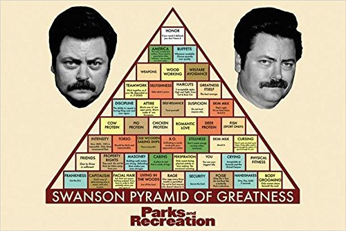 Buyartforless Parks and Recreation - Swanson Pyramid of Greatness 36x24 TV Art Print Poster Nick Offerman