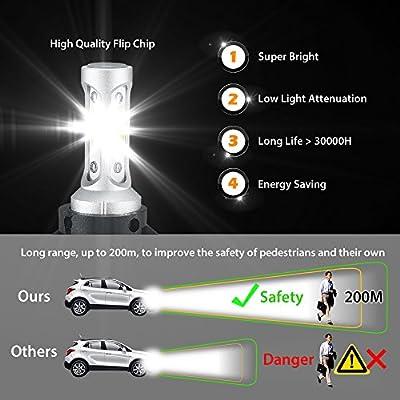Infitary LED Headlight Bulbs 9004 HB1 Conversion Kits High/Low Beam Auto Headlamp Dual Beam Car Headlight 72W 6500K Extremely Super Bright COB Chips- 1 Pair: Automotive
