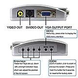 VGA to RCA Adapter,Composite VGA to VGA, AV,S-Video
