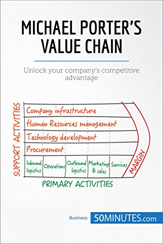 Michael Porter's Value Chain: Unlock your company's competitive advantage (Management & Marketing Book 12) ()