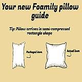 "Foamily Premium Hypoallergenic Stuffer Pillow Insert Sham Square Form Polyester, 18"" L X 18"" W, Standard/White Variant Image"