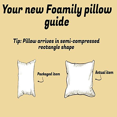 Foamily Premium Hypoallergenic Pillow Inserts
