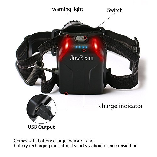 USB Rechargeable Headlamp Flashlight Jstar 300 lumens 360°Rotate Focus adjustable Head Light Work Light by Jowbeam (Image #1)