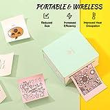 Phomemo Pocket Printer, Bluetooth Wireless Mini