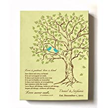MuralMax - Personalized Family Tree & Lovebirds, Stretched Canvas Wall Art, Make Your Wedding & Anniversary Gifts Memorable, Unique Decor, Color Yellow # 1 - Size 8 x 10 - 30-DAY