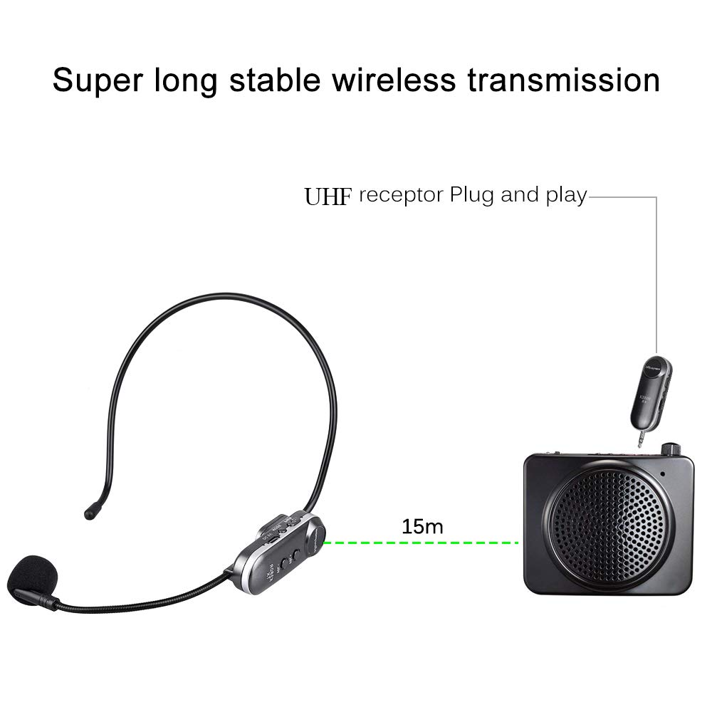 Wireless Microphone, Mbuynow UHF 2.4G Wireless Headset Handheld 2 In 1 Rechargeable with Updated Receiver for Leaders Business Meeting, Fitness, Teaching, Guides