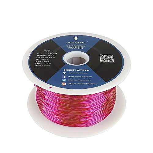 Thing need consider when find filament tpu pink?