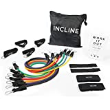 Incline Fit Best Exercise Bands