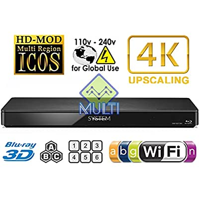 panasonic-360-2k-4k-smart-network