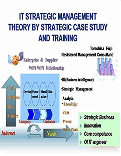Read ) strategic management theory & cases an integrated approach.