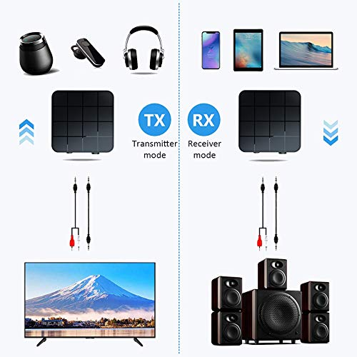Tbyy Bluetooth 5.0 Audio Transmitter Receiver AUX Stereo for Car Music Laptop