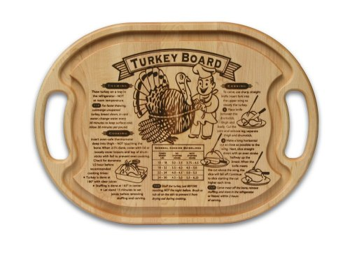 Grande Epicure M009005 Turkey Carving Board with Juice Well and Handles, Wood - Grand Epicure Wood Cutting Boards
