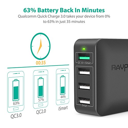 USB Quick Charger RAVPower 40W 4-Port Quick Charge 3.0 Fast Charger Desktop Charger Charging Station for Galaxy S9 S8 S7 S6 Edge, Note 5 and iSmart for iPhone 8 7 6 Plus, iPad, LG, Nexus 6, HTC by RAVPower (Image #1)