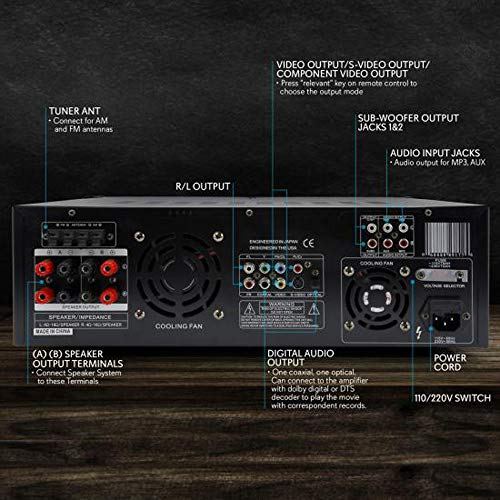 electronics, home audio, home theater, receivers & amplifiers,  receivers  on sale, Pyle 4 Channel Home Audio Power Amplifier » 3000 Watt Stereo Receiver w/ Speaker Selector, AM FM Radio, USB, Headphone, 2 Microphone Input for Karaoke, Surround Sound Home Theater System » PD3000A promotion2