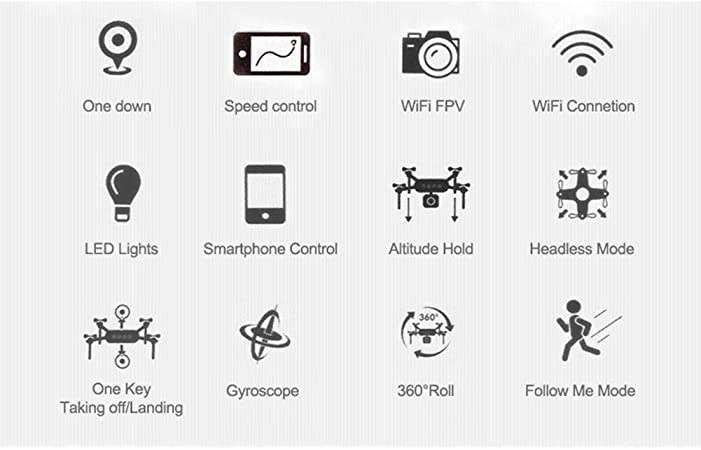 iBellete Syma Original x25 W WiFi FPV Ajustable 720p Cámara Drone ...
