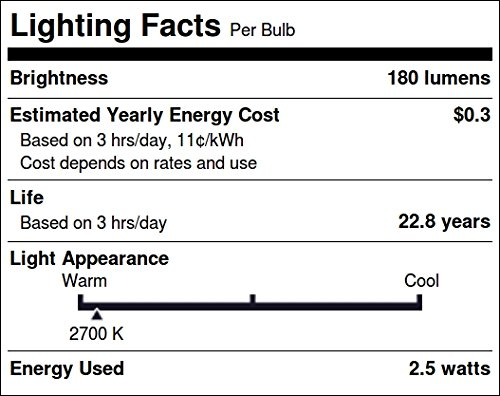 Philips LED Dimmable B12 Soft White Light Bulb with Warm ...