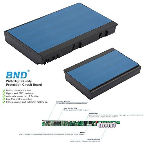 BND Laptop Battery [with Samsung Cells] for Acer BATBL50L6, Acer Aspire 5515 5100 3100 5610 5630, Travelmate 2490, also fits BATBL50L8H BATBL50L4 BATBL50L8H - 24 Months Warranty [6-Cell 5200mAh/58Wh] by BND (Image #3)