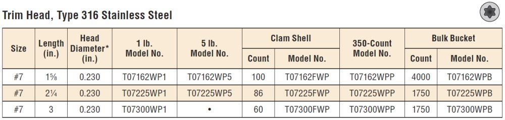 Simpson Strong Tie T07300WPB #7 x 3'' Trim Head Hardwood Decking Screws 316 Stainless Steel - 1750 per Package by Simpson Strong-Tie