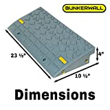 Set of Two Medium (4 inch tall) Curb Ramps. Durable Multipurpose Ramp Set for your Car, Truck, Wheelchair, Cart or Handtruck