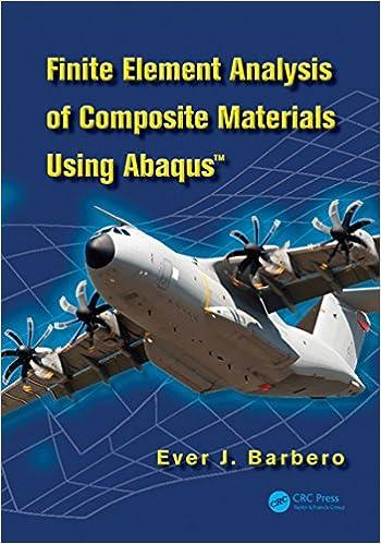 Finite Element Analysis of Composite Materials using