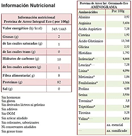 Energy Feelings Proteina de arroz integral ecológica - 1 Kg | 80% proteina | rica en BCAA | hipoalergenica