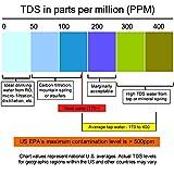 TDS - Best Water Quality Test Meter. Large Backlit