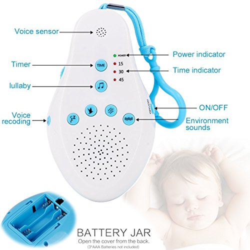 ZmZm Deep Sleep And Grooming Kit For Newborns, Infants & Toddlers. Smart Interactive Soother With Cry Sensor & Healthcare Kit (Bundle-11 items:1 Baby Soother + 10 Pcs Baby Nursery kit)-Blue by ZmZm (Image #3)