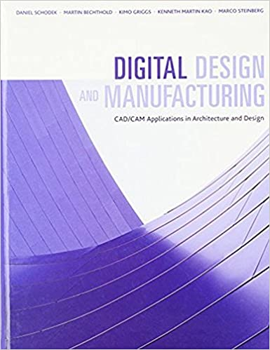 Book manufacturing computer pdf aided