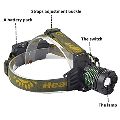 Smiling Shark® SS-K12 2000 Lumens CREE LED Headlamp, 3 Modes Adjustable Focus Zoomable Headlight Waterproof for Outdoor+2 X 18650 Rechargeable Batteries+1 X Charger