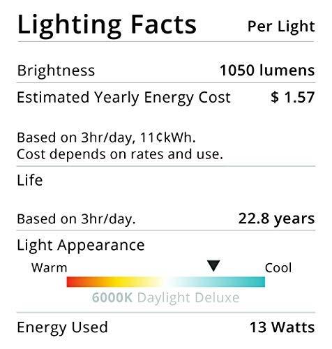 Sunco Lighting 6 Pack PAR38 LED Bulb 13W=100W, 6000K Daylight Deluxe, 1050 LM, Dimmable, Indoor/Outdoor Spotlight, Waterproof - UL & Energy Star