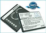Battery2go - 1 year warranty - 3.7V Battery For Samsung GT-S5330, YP-G1C/XSHS, Wave I559, DoubleTimeHabrok, Galaxy Mini TM